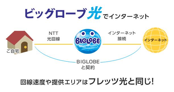biglobe1